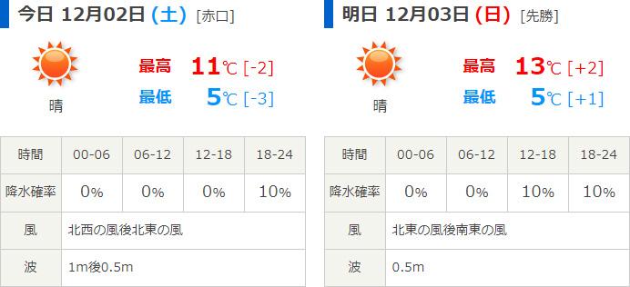 明石 天気 1 ヶ月