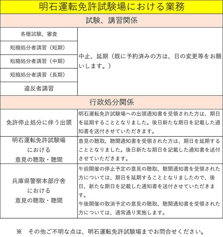 運転 免許 センター 明石 兵庫運転免許センターの混雑に関する情報まとめ【日曜、平日、駐車場など】